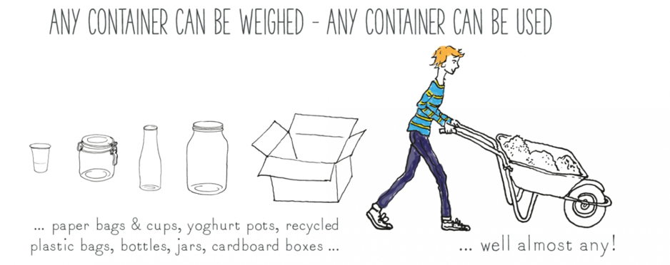 Any container